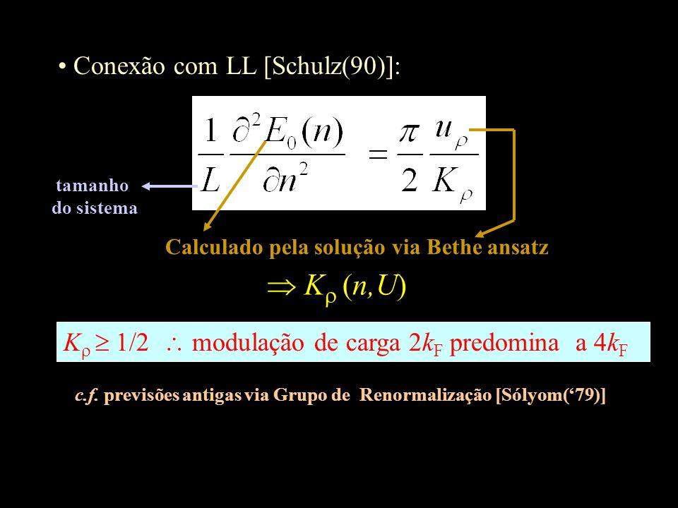  K (n,U) Conexão com LL [Schulz(90)]: